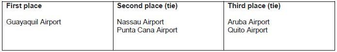 Aruba_Airport.JPG