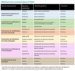 1018_MedicamentosTDAH(1).jpg