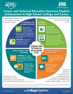 ACTE-PTA-ParentInfographic-FINAL-Hyperlinked.jpg