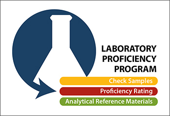 NEW AND IMPROVED! AACC Laboratory Proficiency Rating Program